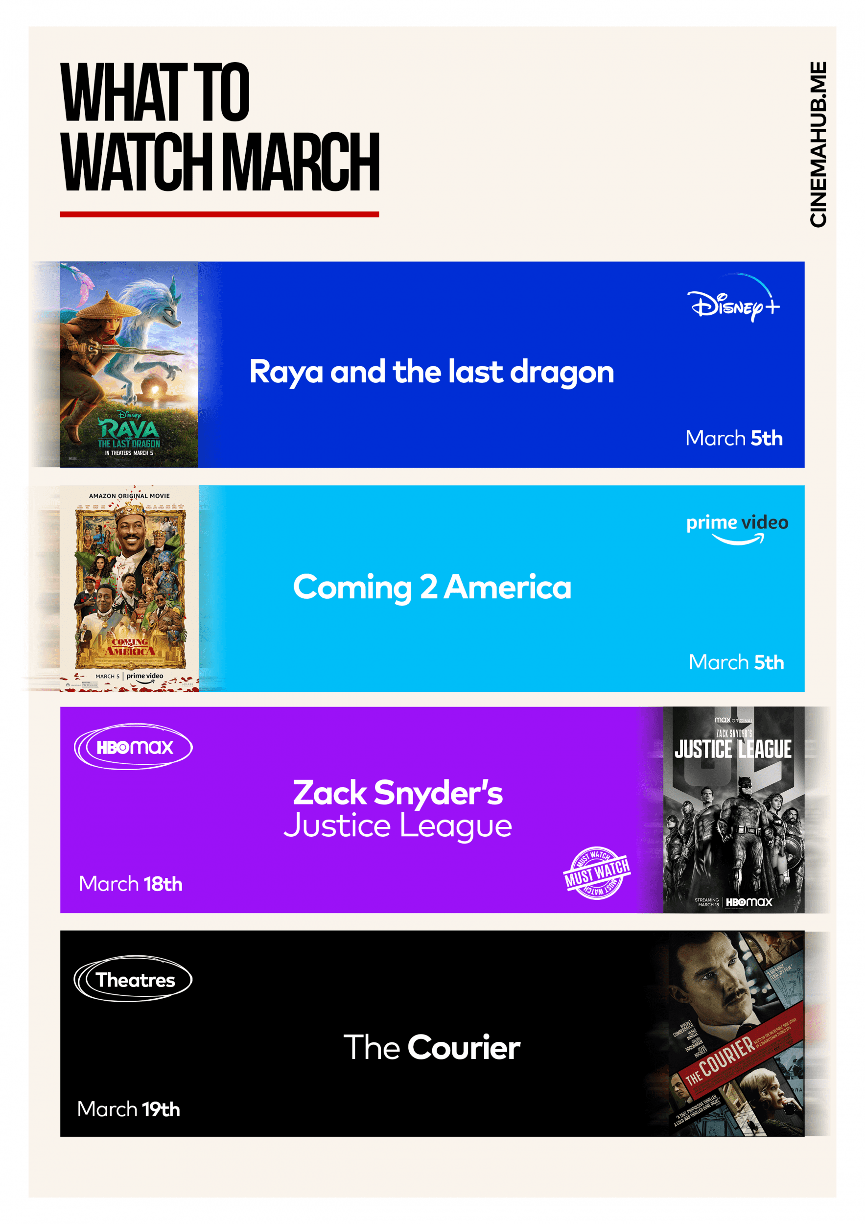 Watch 2021: March's Movie Infographic